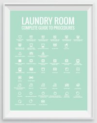 Laundry room printable for decoding laundry symbols {featured on Home Storage Solutions 101}