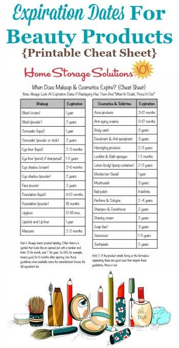 Free printable cheat sheet of the shelf life of makeup and cosmetics, providing the expiration dates for beauty products {courtesy of Home Storage Solutions 101}