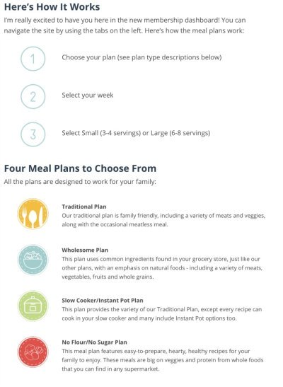 How the Eat At Home meal plans work {on Home Storage Solutions 101}