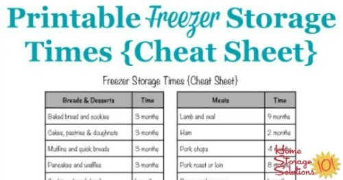 Free printable freezer storage times guidelines cheat sheet, for use when decluttering and clearing out freezer {courtesy of Home Storage Solutions 101}