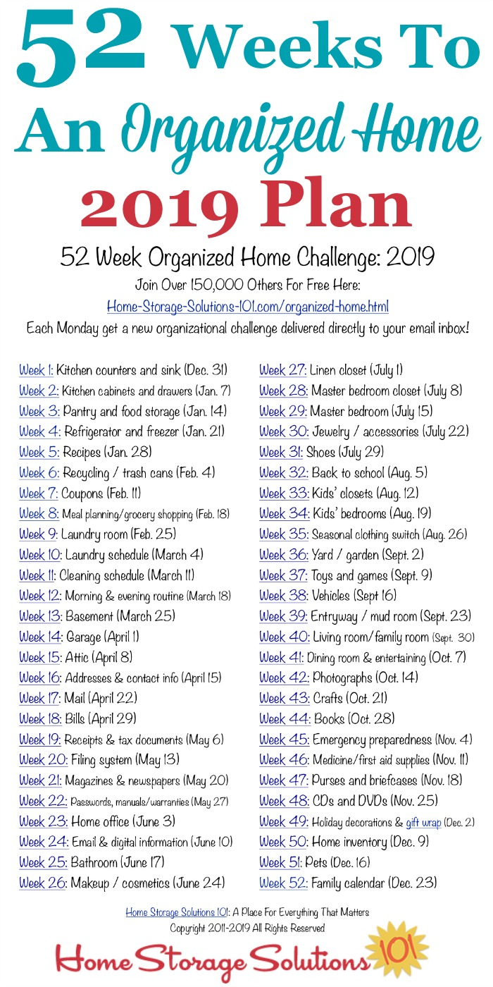 52 Weeks To An Organized Home: Join The Weekly Challenges