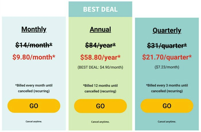 Prices of the monthly, quarterly and annual plans during the big annual sale for Eat at Home Meal Plans {review on Home Storage Solutions 101}