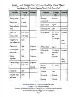 pantry food storage chart