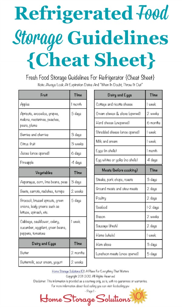 Printable refrigerated food storage guidelines cheat sheet, so you know what to keep versus toss from your refrigerator when you do a big clean out {courtesy of Home Storage Solutions 101} #FoodStorage #Printable #KitchenOrganization