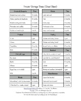 freezer storage times guidelines