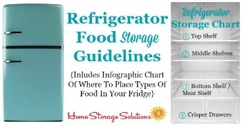 Refrigerator food storage guidelines