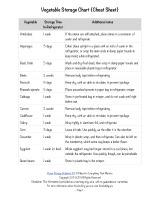 vegetable storage chart