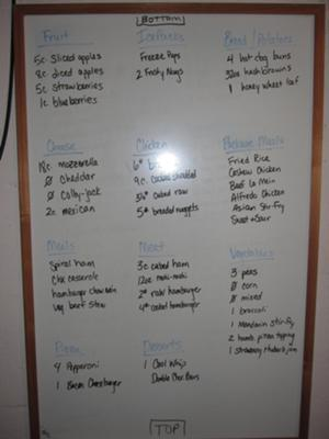 Inventory map on white board