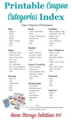 Coupon Categories