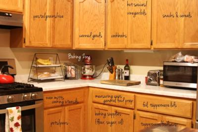 Where things located in the cabinets